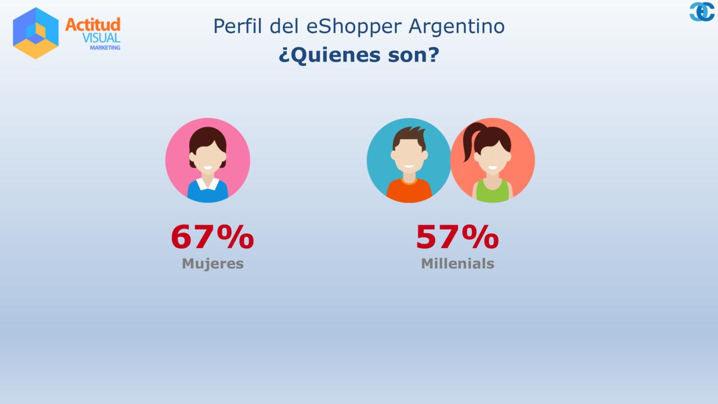 perfil e-shopper